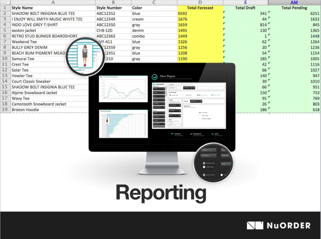 Product Reporting